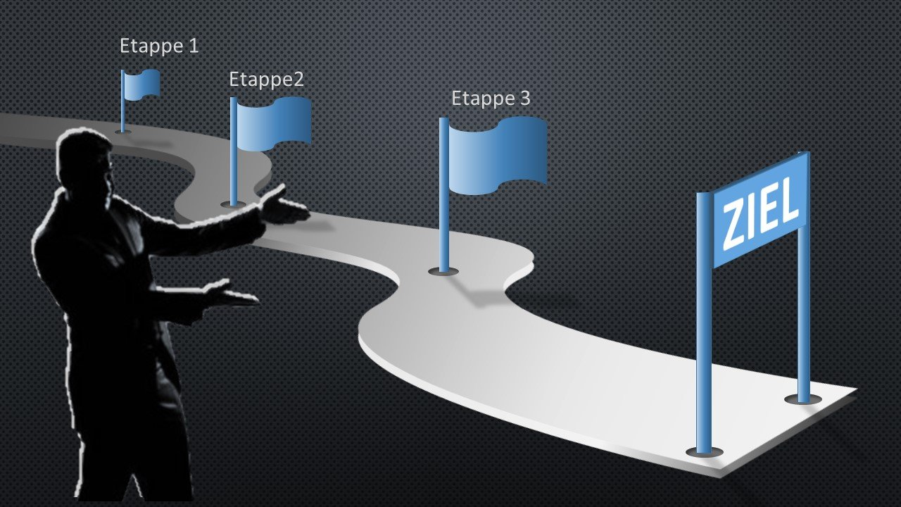 Etappen-Ziele